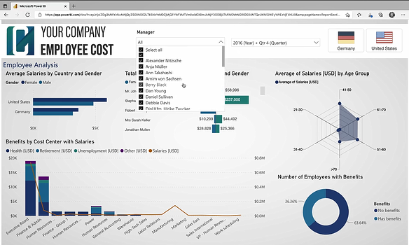 CM and Payroll analytics in Microsoft Power BI and Tableau