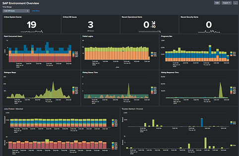 cenoti_dashboard_sap_environment_02_cropped