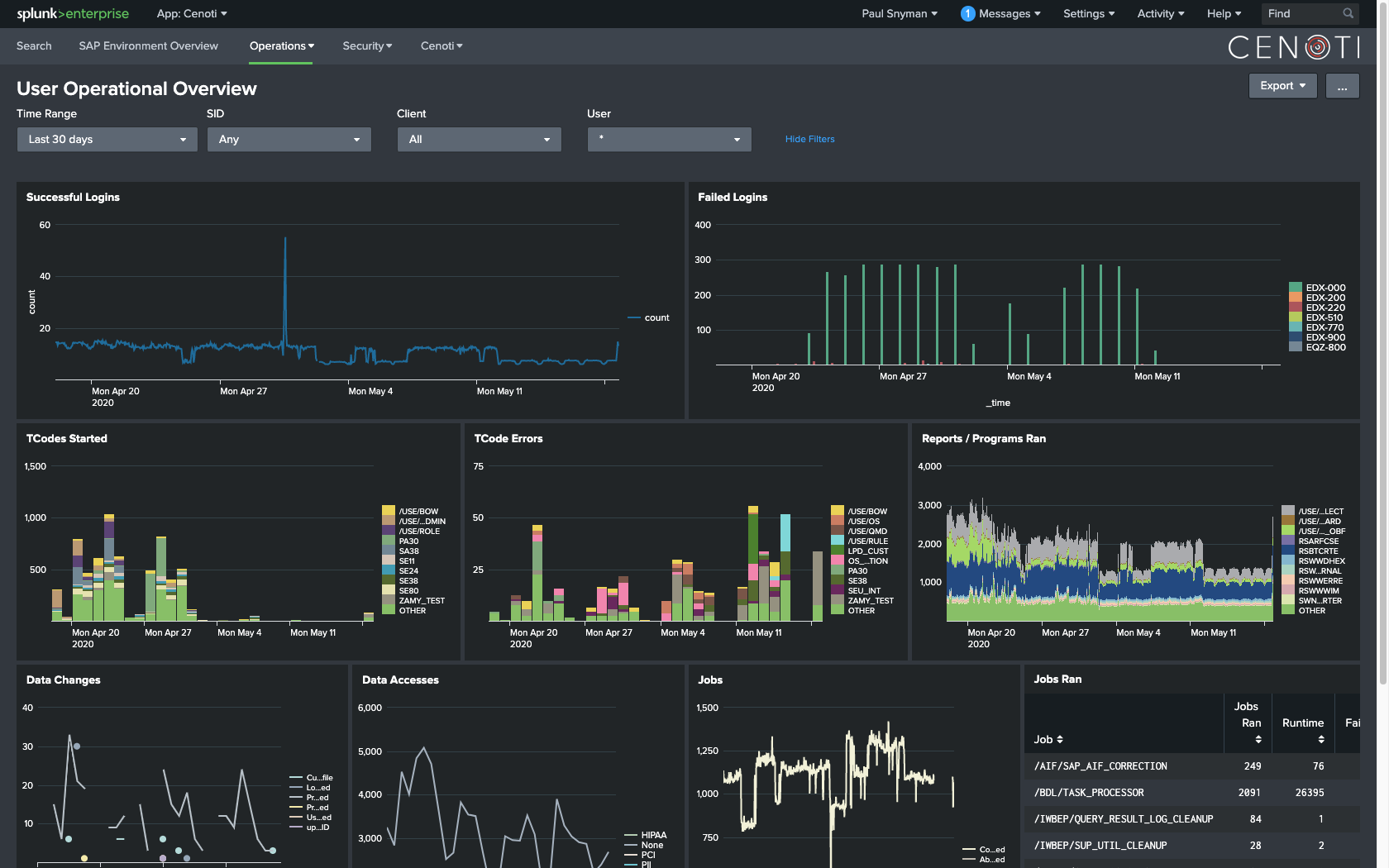 cenoti_dashboard_user_operational_overview_2