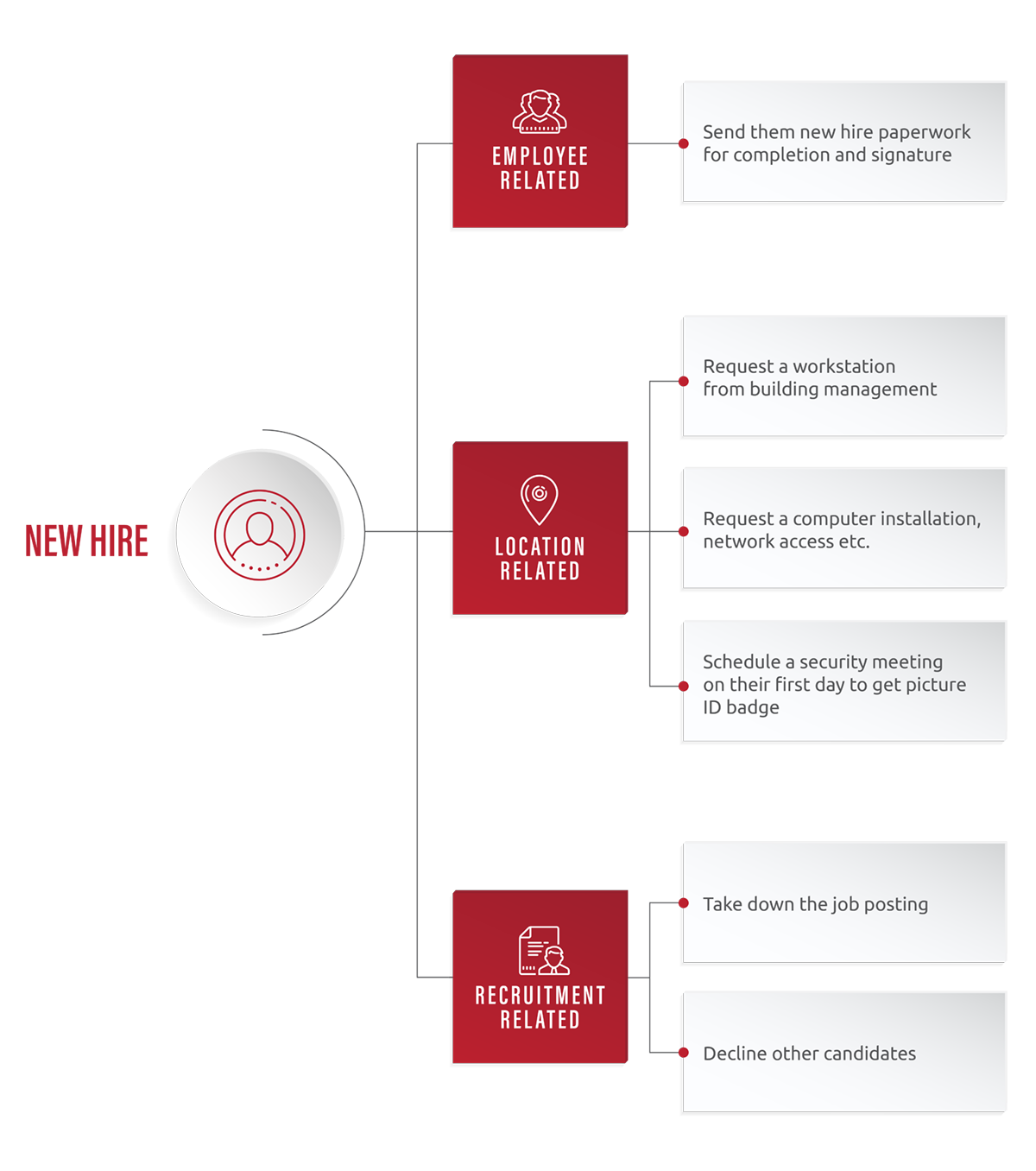 blog_query manager-rpa-robotic process_diagram-1