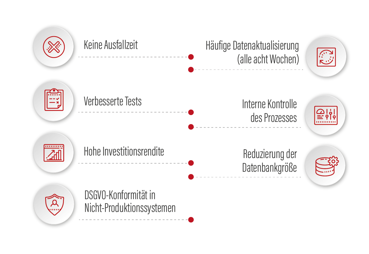 20200818 DE Swiss Sense Benefits graphic