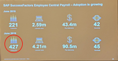 The number of Employee Central Payroll customers doubled from 2018 to 2019