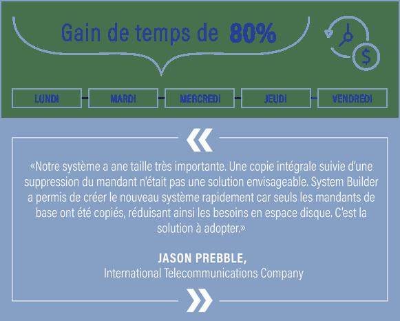Notre solution consiste à créer un nouveau système hors production avec un Repository correspondant exactement à celui du système de production, mais sans mandant productif
