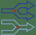 Suddivisioni di sistema e fusioni