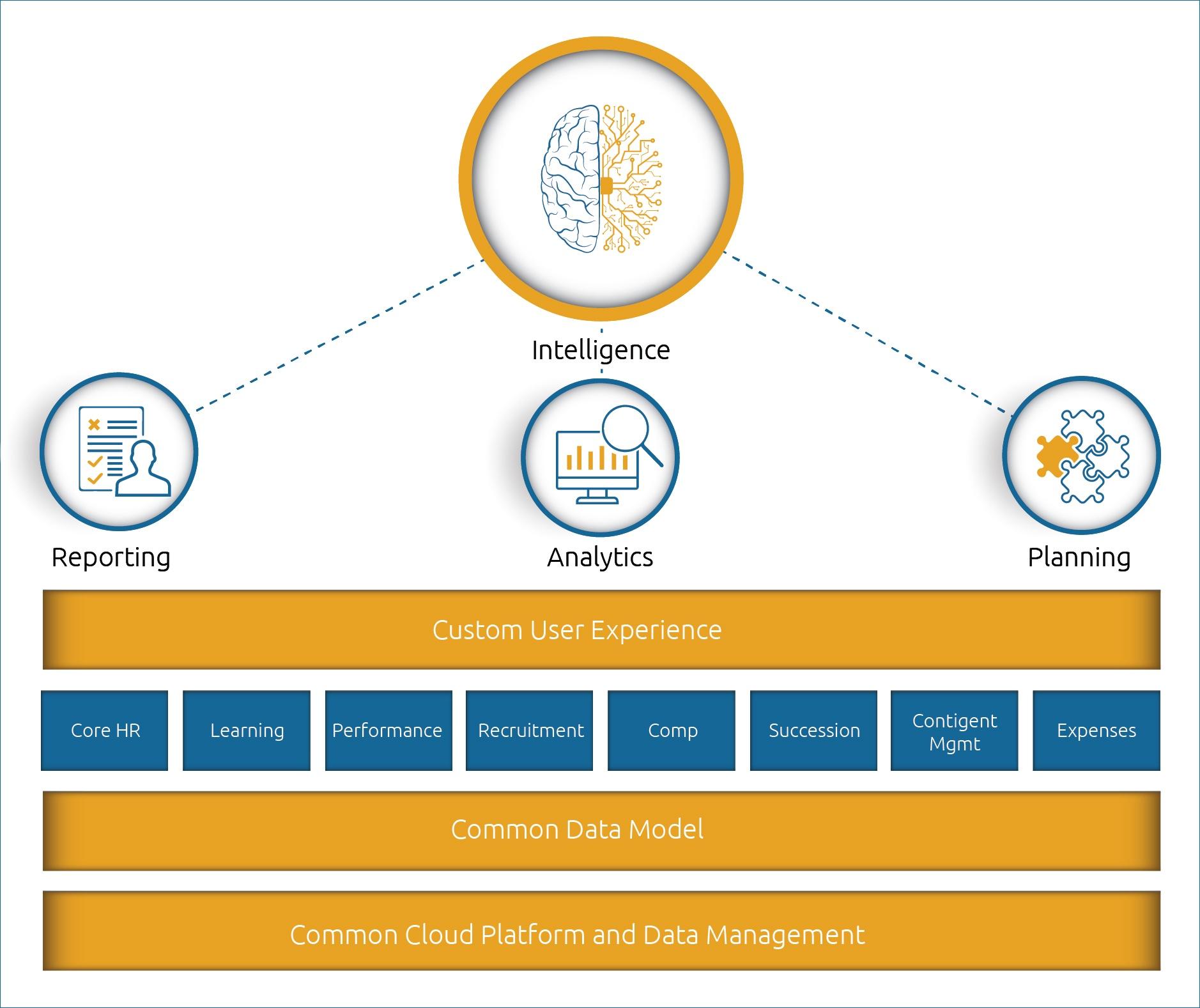 Intelligence Infographic_new
