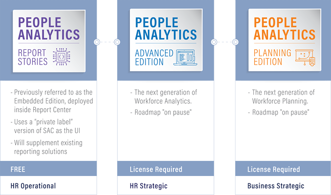 blog_query-manager-report-stories-in-sap-successsactors-people-analytics