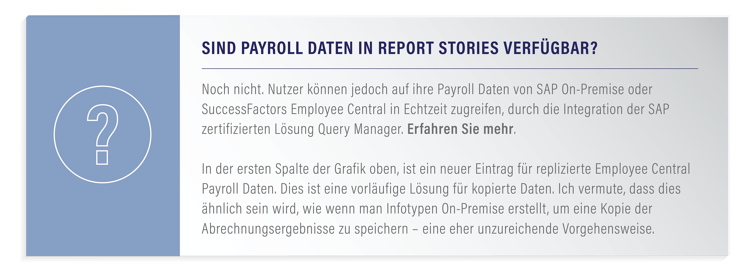 blog_query-manager-report-stories-point-2_de