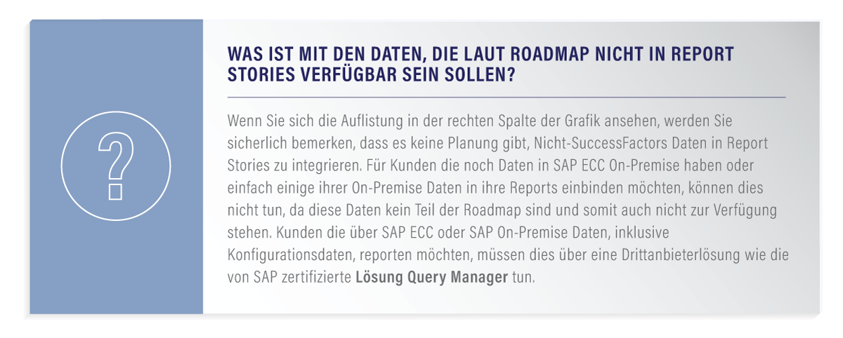 blog_query-manager-report-stories-point-3_de