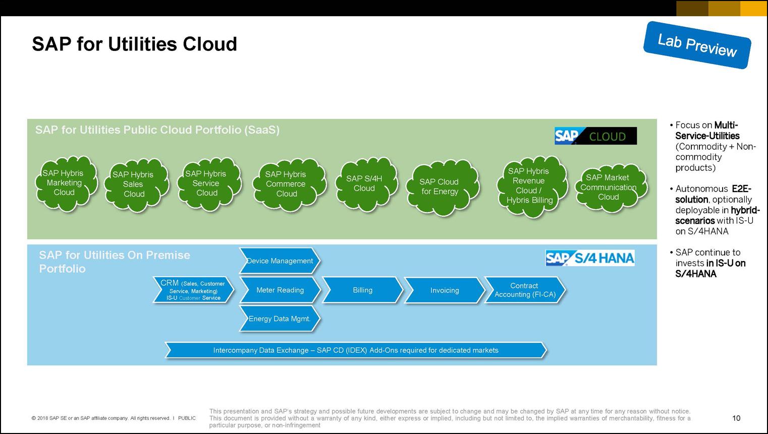 SAP fro Utilities Cloud