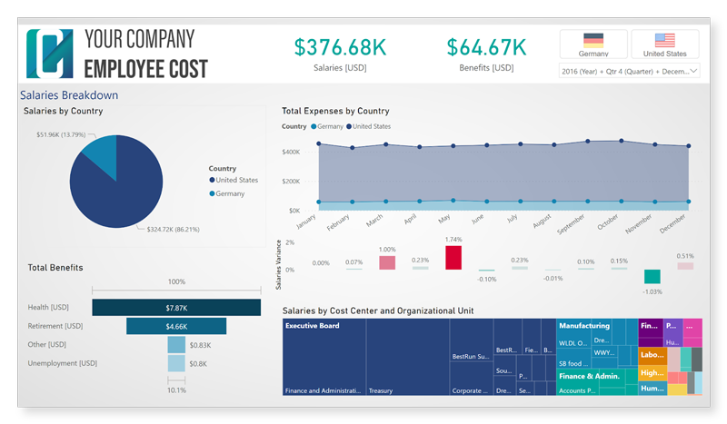 blog-_qmac-hr-dashboard-in-people-analytics-report-stories_human-capital-disclosure-reporting-1