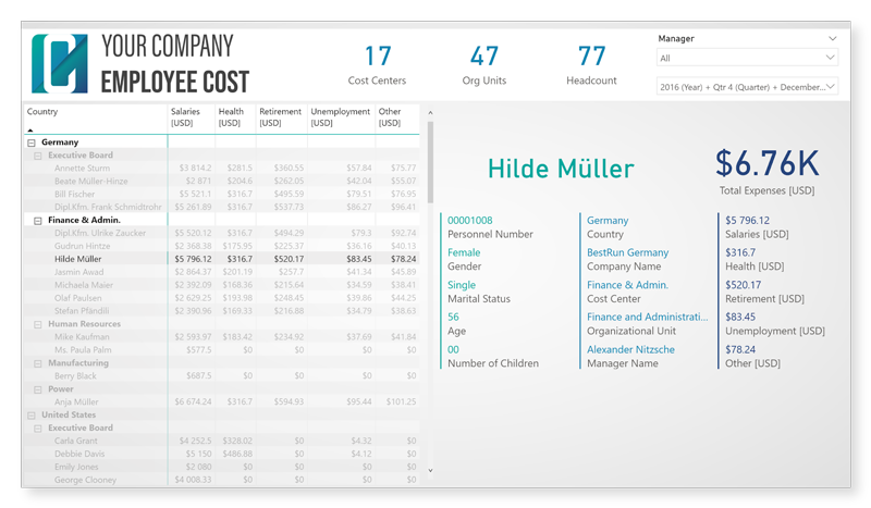 blog-_qmac-hr-dashboard-in-people-analytics-report-stories_human-capital-disclosure-reporting-2