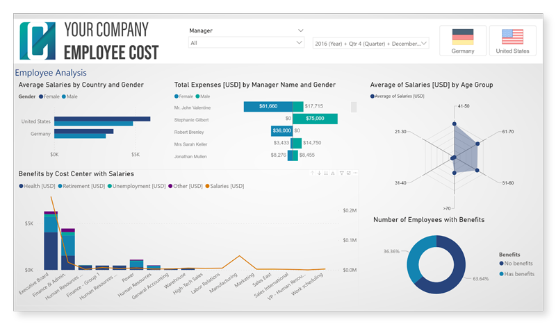 blog-_qmac-hr-dashboard-in-people-analytics-report-stories_live-payroll