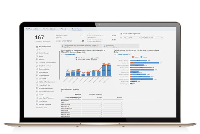 blog_qmac-hr-dashboard-in-people-analytics-report-stories_dashboard-output-screen