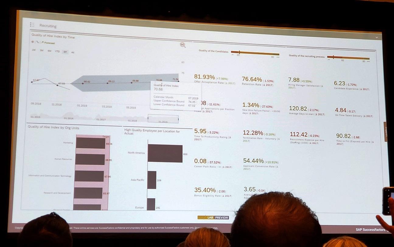 SAP Analytics Cloud 11