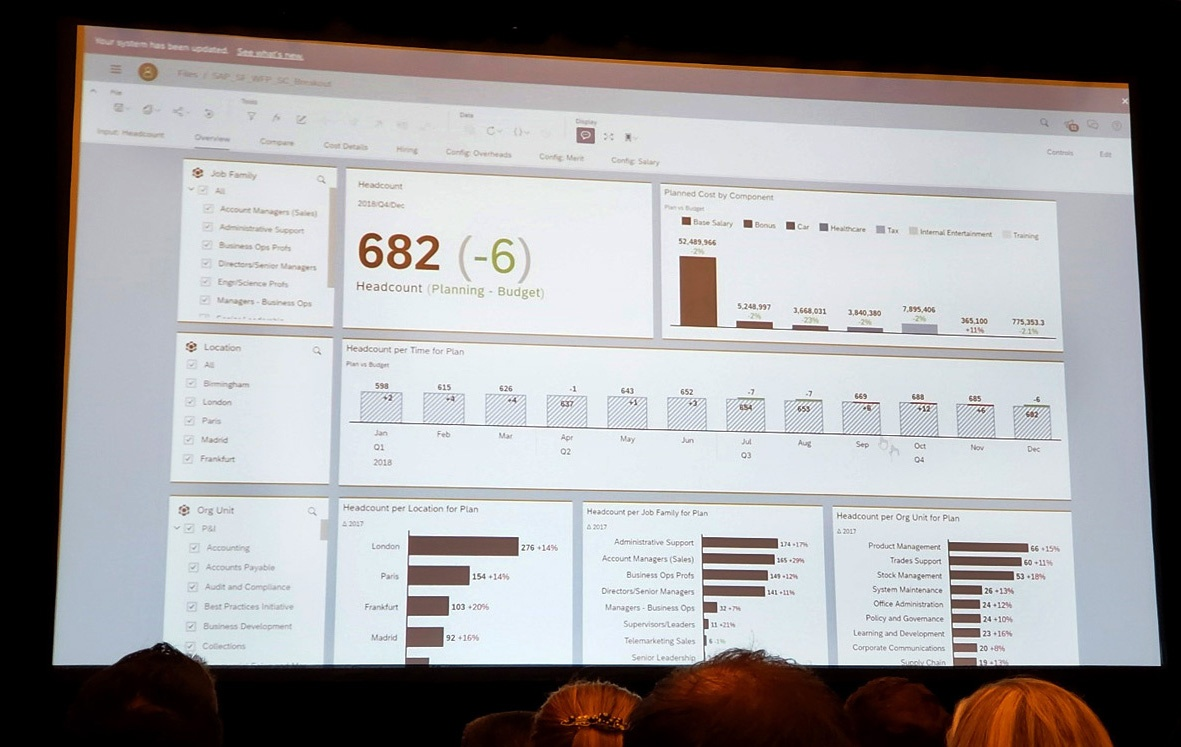 SAP Analytics Cloud 12