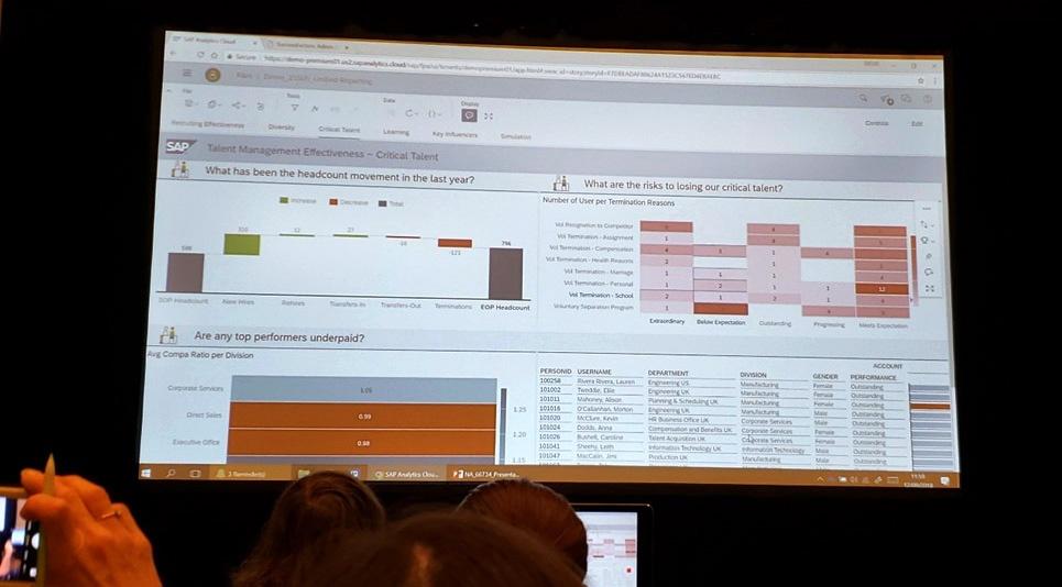 SAP Analytics Cloud 4