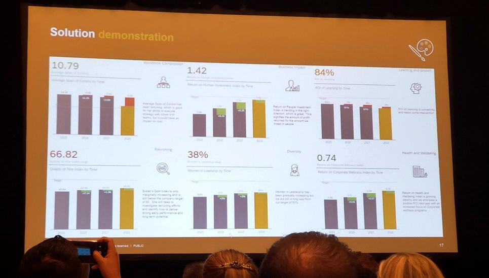 SAP Analytics Cloud 9