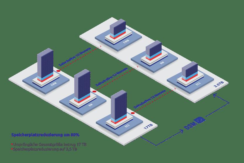 Client Sync Diagram-02
