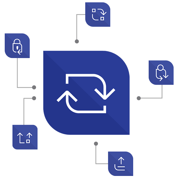 Data Sync Manager for HCM icludes Object Sync and Client Sync