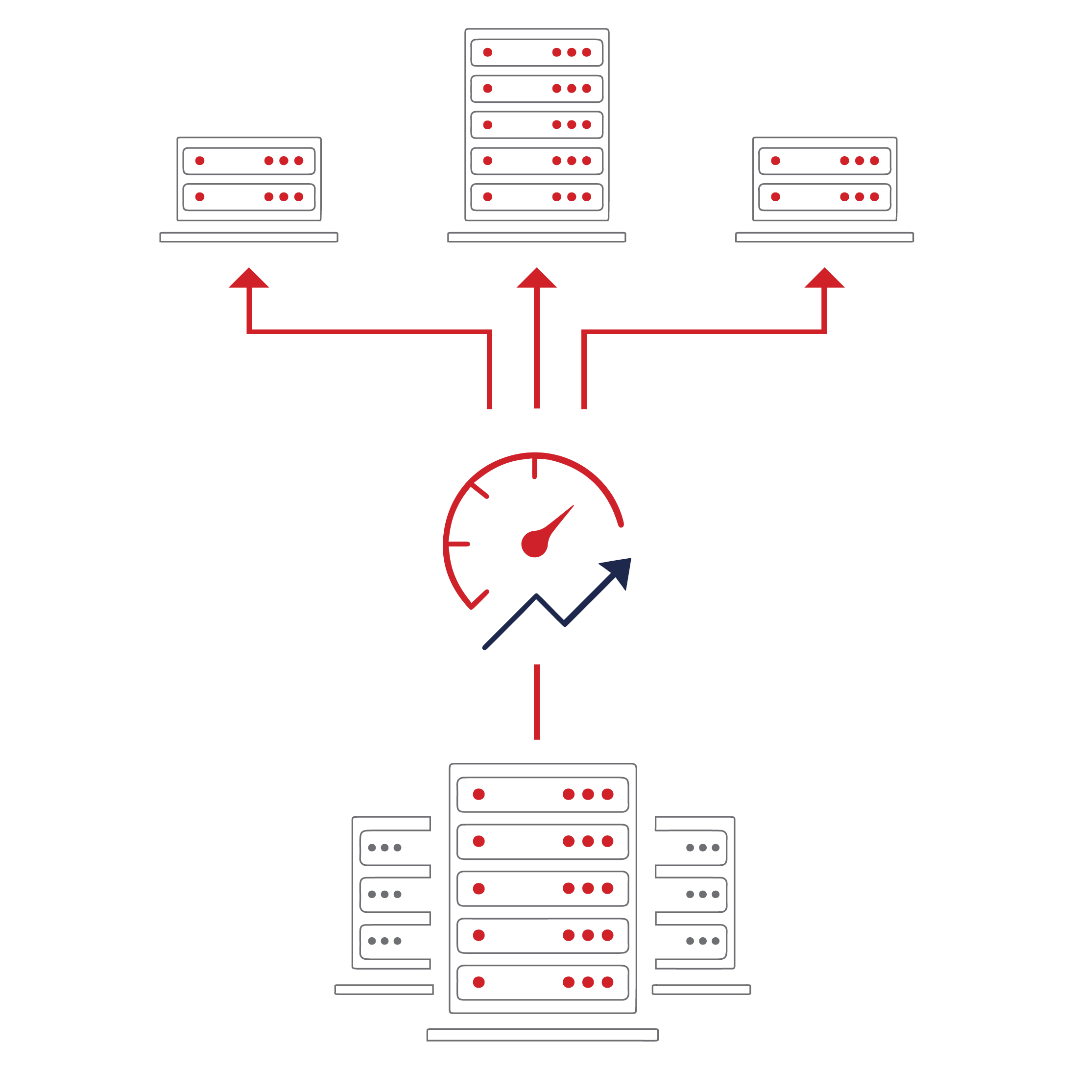Benefits of Data Sync Manager TM from EPI-USE Labs