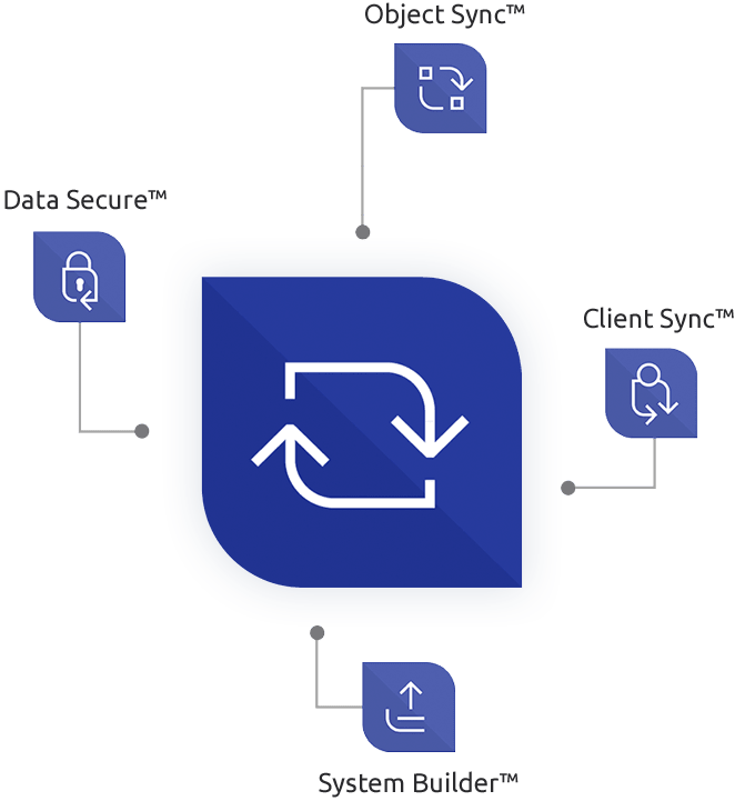 Data Sync Manager includes System Builder, Client Sync, Data Secure, Object Sync