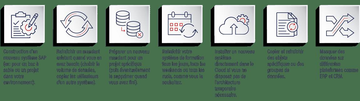 Data management and optimise SAP_environments_2 Nov 2020