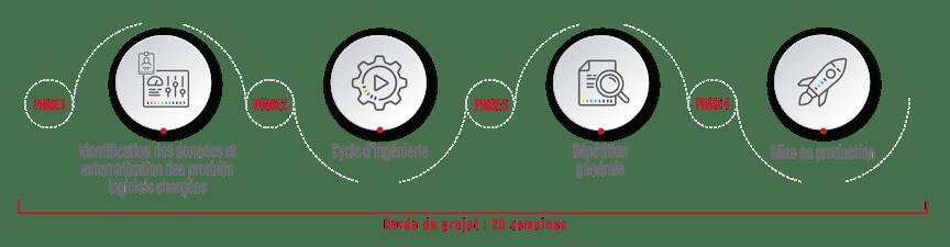 A flexible, cost-effective migration to SuccessFactors
