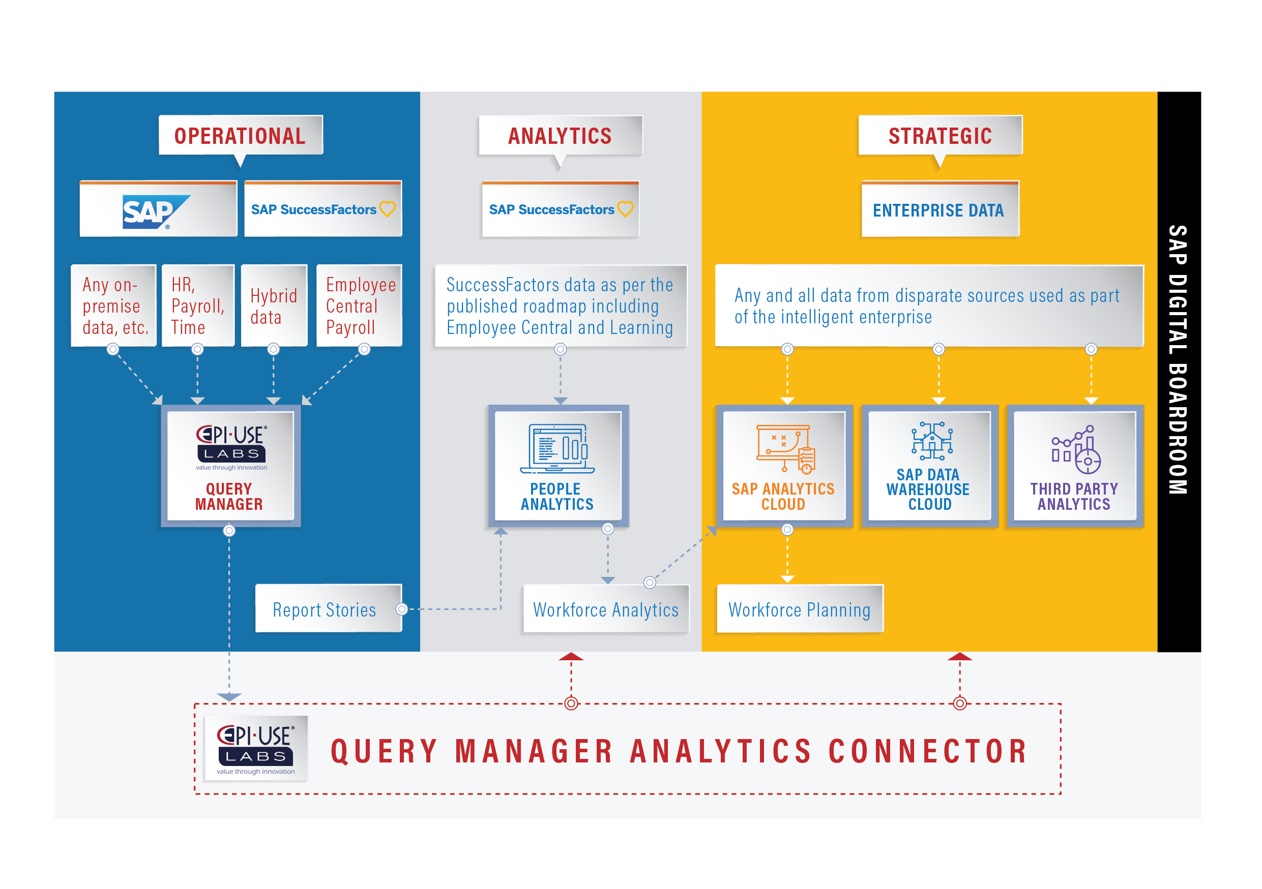 Graphics_QM_and_QMAC_Ebook_31_May-Infographic
