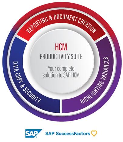 HCM Prod Suite circle graphic