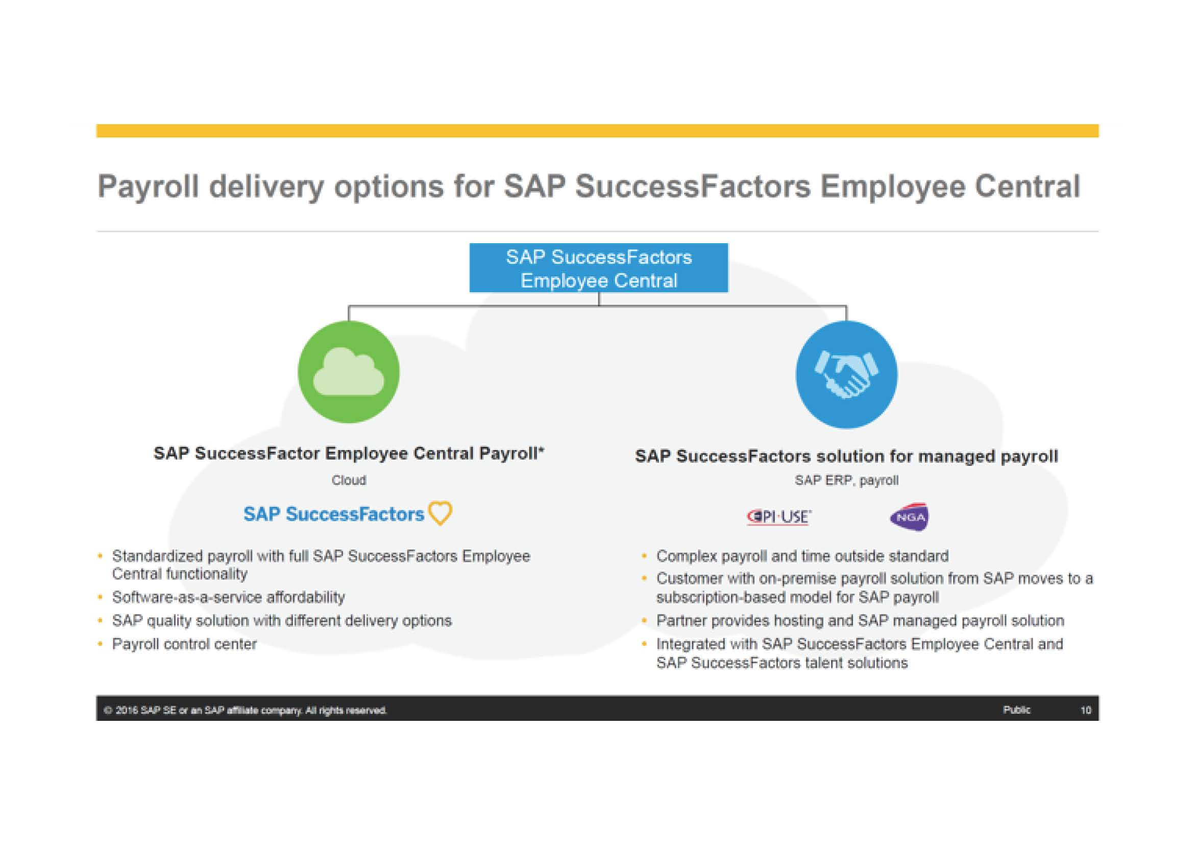 SAP SuccessFactors Managed Payroll offering was created to address the needs of customers that made a large investment in their SAP Payroll