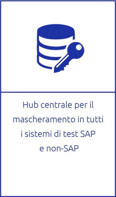 Test SAP e non-SAP