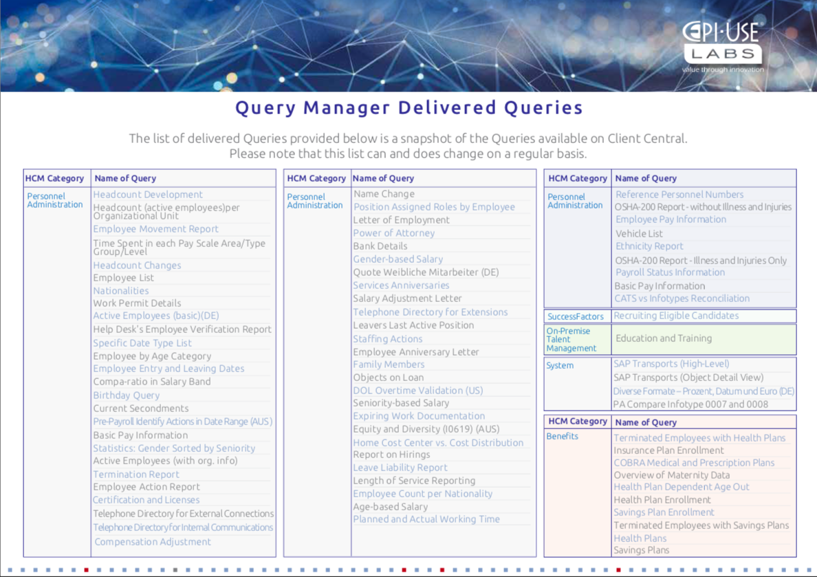Delivered Queries Query Manager