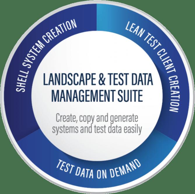 Powerful SAP Landscape Optimization