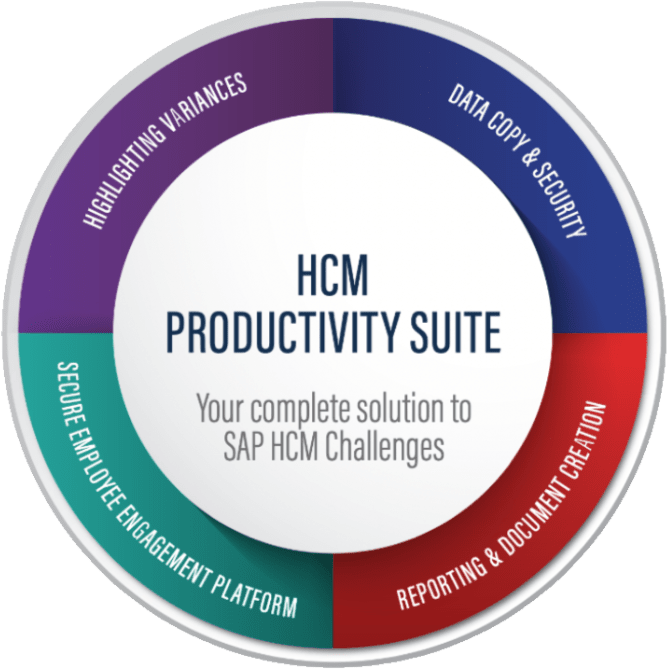 Effective SAP HCM