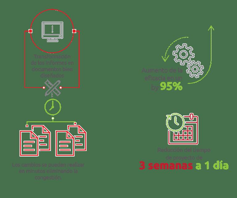 Jabil, una empresa global de servicios de fabricación, utiliza numerosos contratos de trabajo legales creados en SAP ABAP para todas sus líneas de negocio en México: fabricación, cadena de suministro e ingeniería.