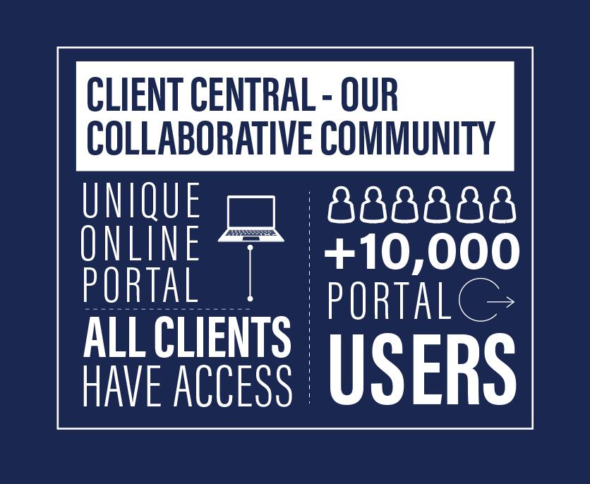 Client Central - Our Collaborative Community