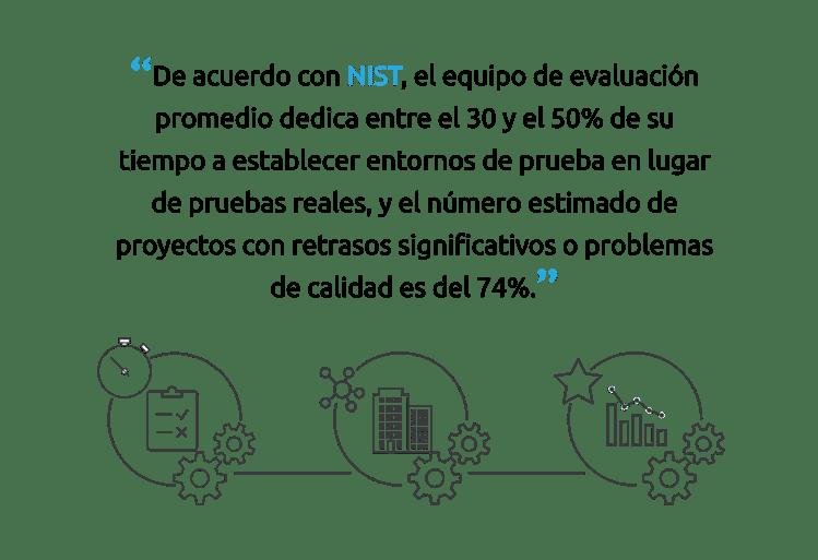 Desafíos al probar datos en SAP
