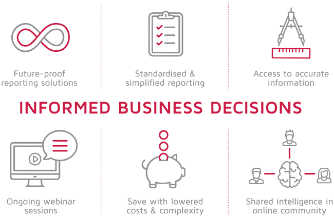 make-smarter-decisions