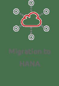 EPI-USE Labs offer Migration to HANA