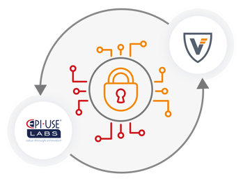 A comprehensive security, risk, and compliance solution