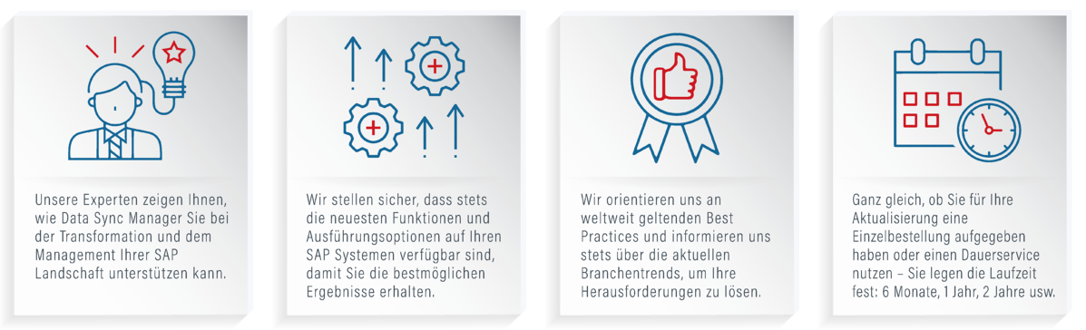 Managed services graphic2_German