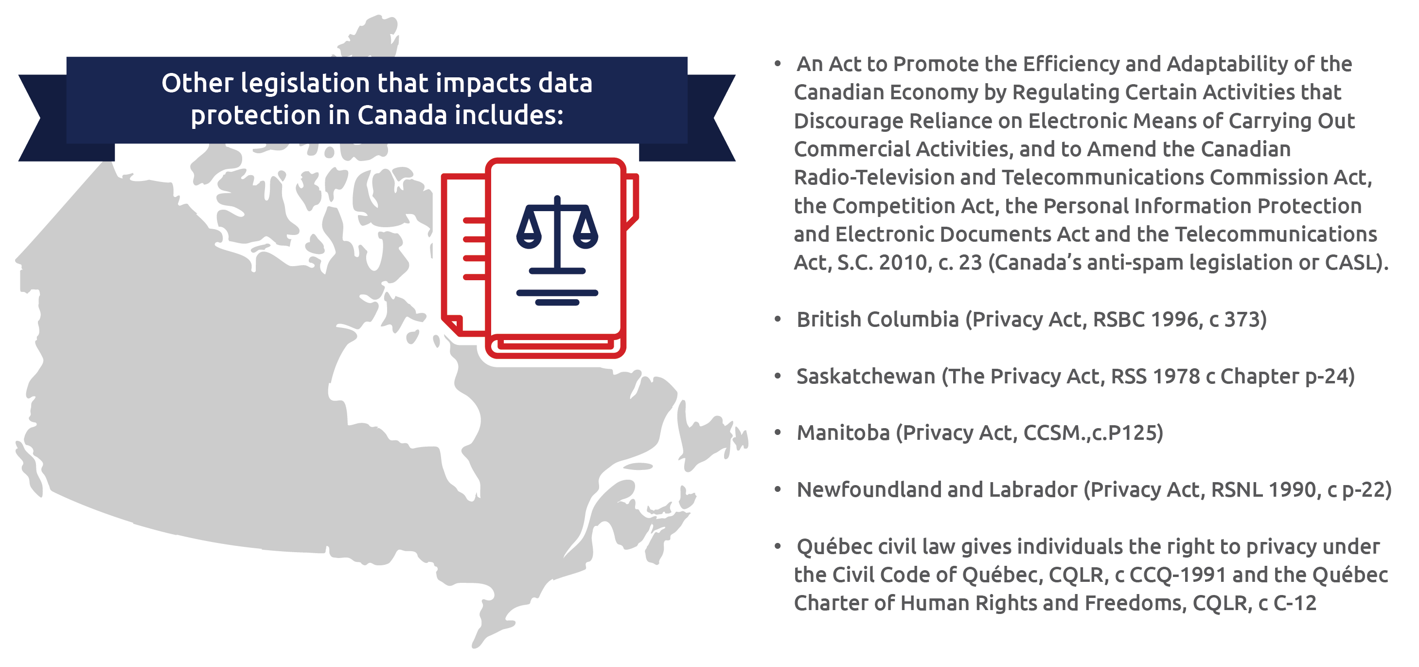 Laws on data protection in Canada