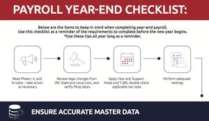 Payroll-Year-End-Checklist.jpg
