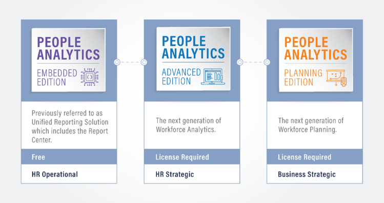People Analytics editions