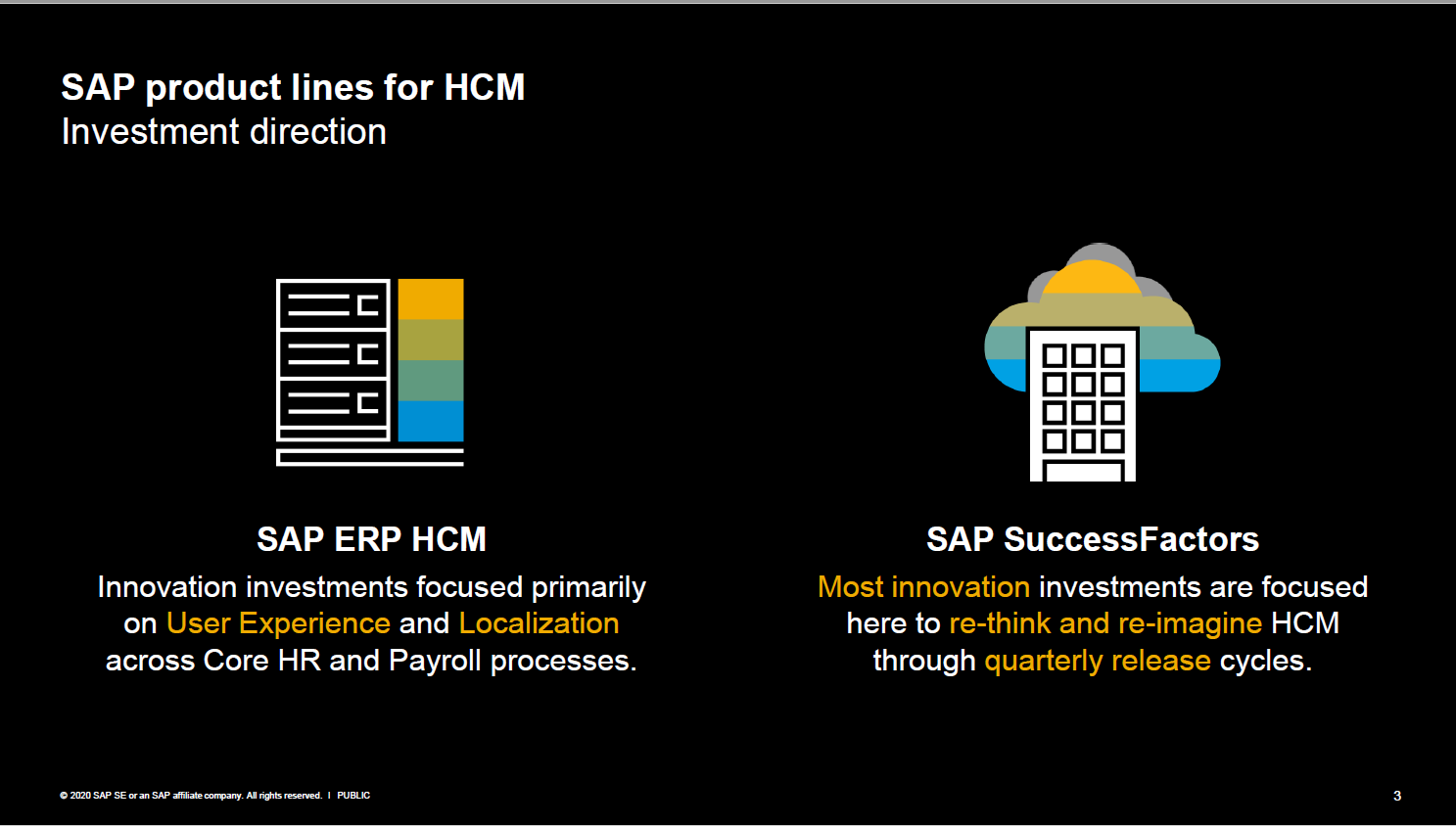 SAP Product lines for HCM