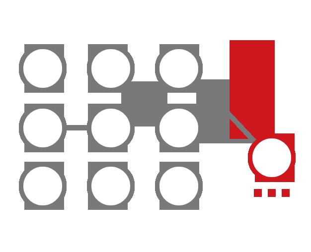 SAP Roadmap Design