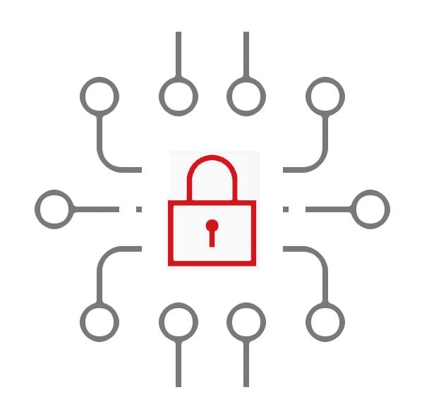 SAP HCM data security