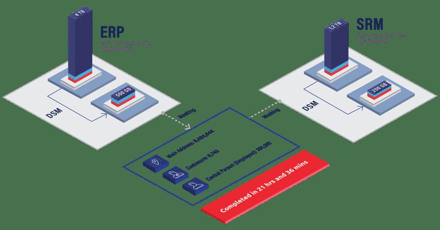 Service Provider_infographic