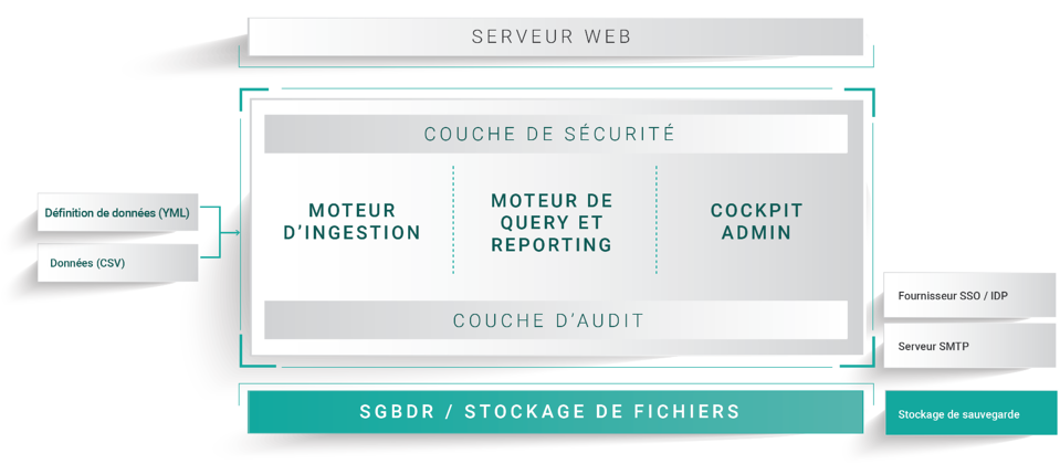 TECHNICAL ARCHITECTURE_FR