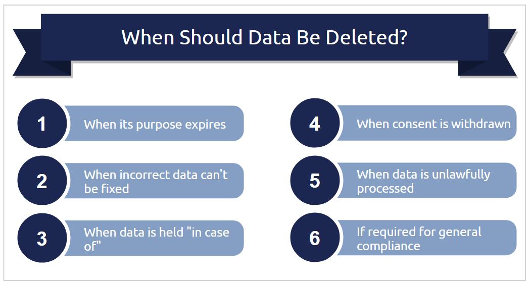 gdpr-popia-deleting-data